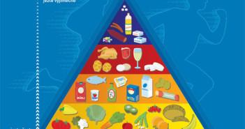 Potravinová pyramida. Základ jídelníčku.